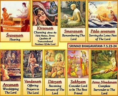 Nine Gates to Bliss by Syamananda Dasa